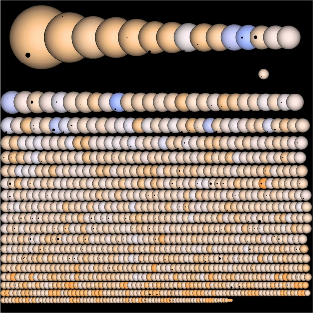 Soleils avec des planètes pouvant accueillir la vie...